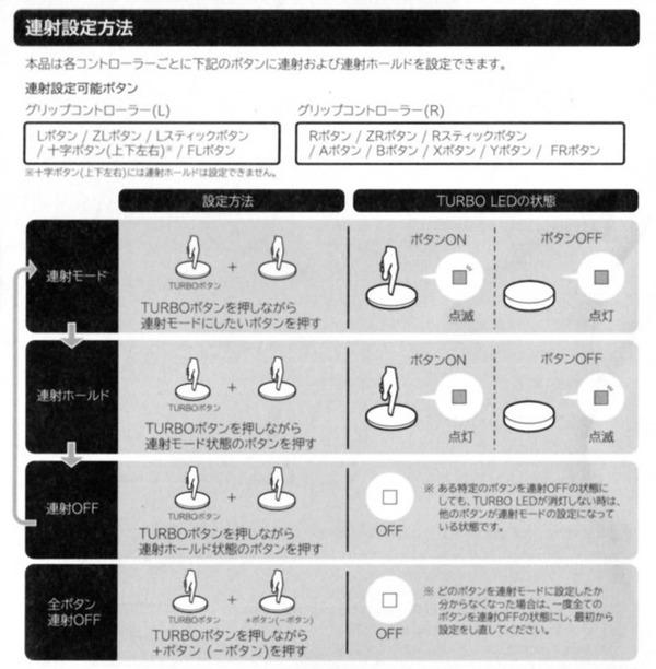 グリップコントローラー for Nintendo Switch_turbo
