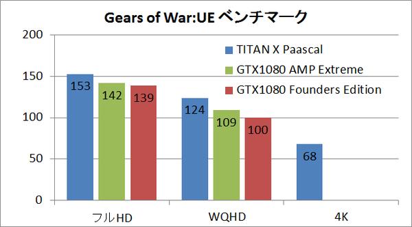 titanx_gow