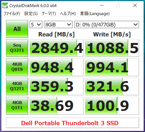 Dell Portable Thunderbolt3 SSD_CDM