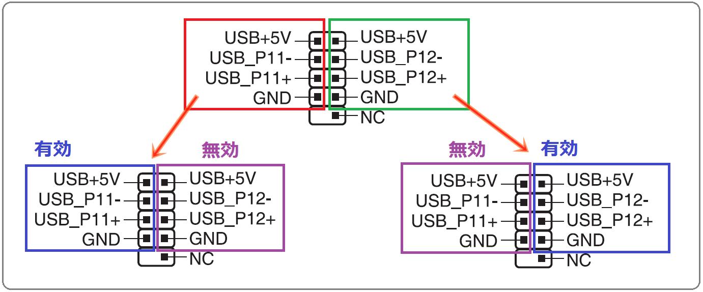 ROG USB2.0 splitter cable