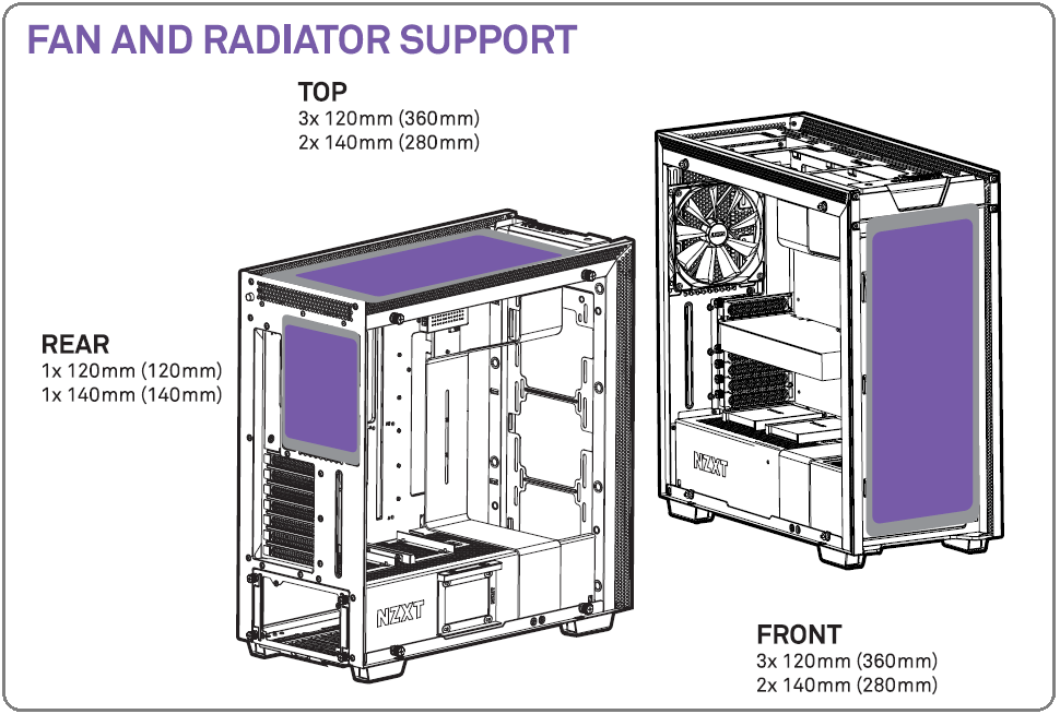 NZXT H700i_Fan and Radiator Support