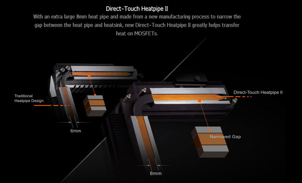 GIGABYTE Z590 AORUS MASTER_VRM-Cooler_Direct-Touch Heatpipe II