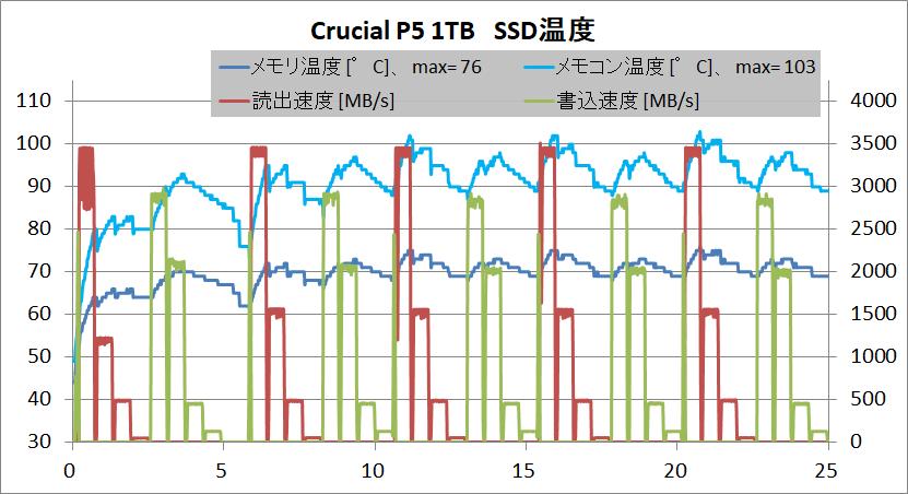 Crucial P5 SSD 1TB_temp