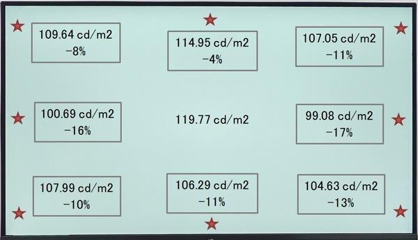 HP X27i_uniformity_Corner