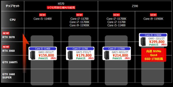 TSUKUMO BTO_Intel‗2021