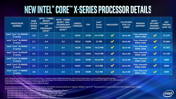 Intel 9th Gen Core-X CPU_press (2)