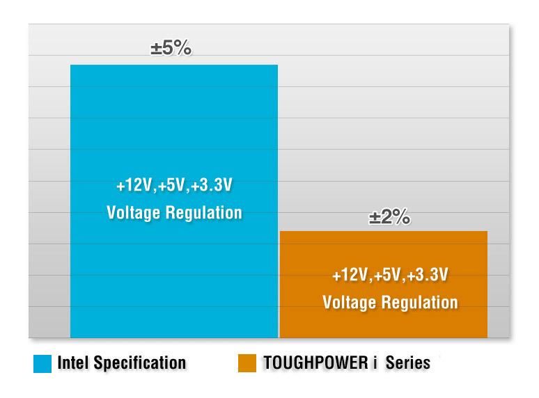 Toughpower iRGB PLUS Platinum (1)