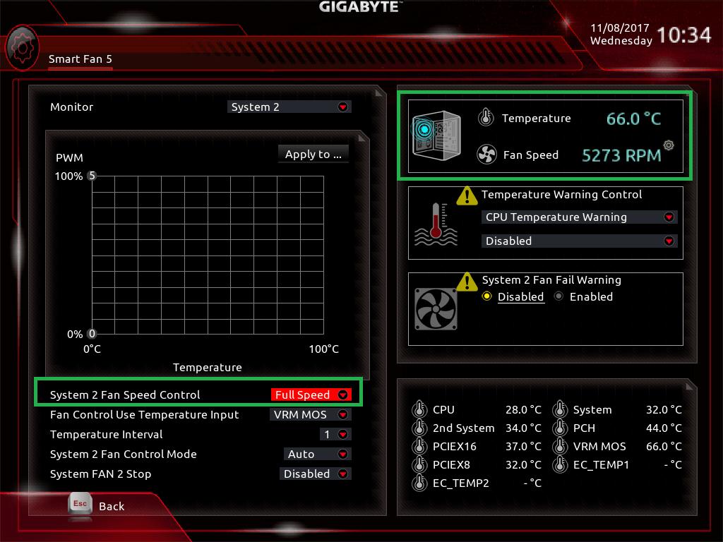 GIGABYTE Z370 AORUS Gaming 7_VRM Fan_2
