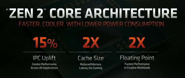 AMD Zen2 Core Architecture