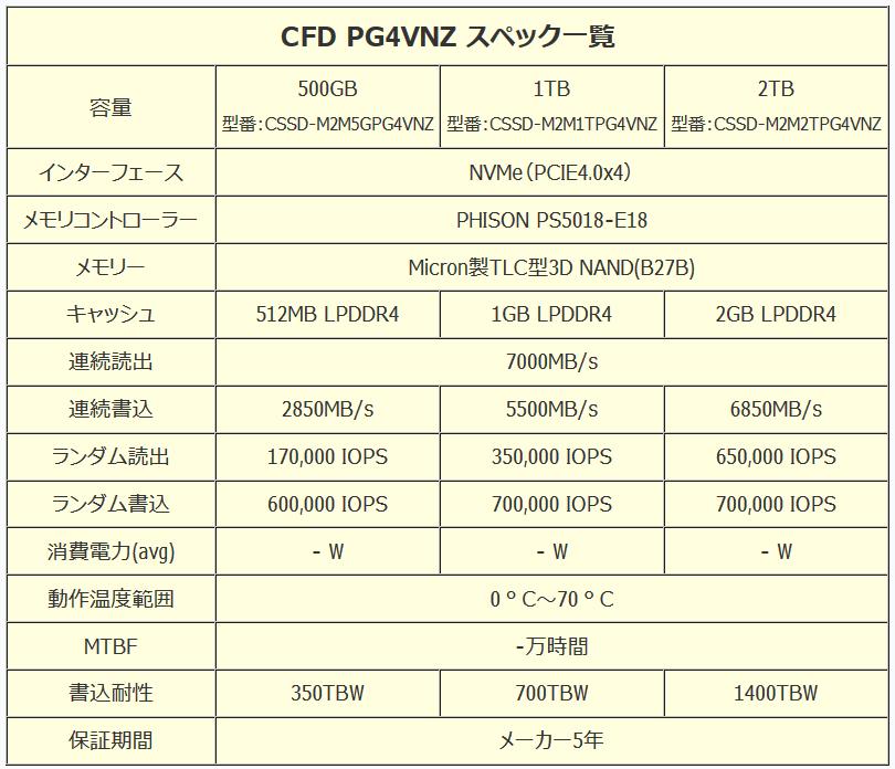 CFD PG4VNZ_spec