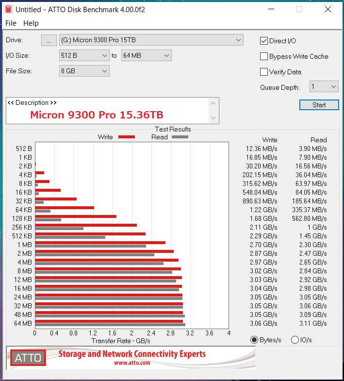 Micron 9300 Pro 15.36TB_ATTO_QD1