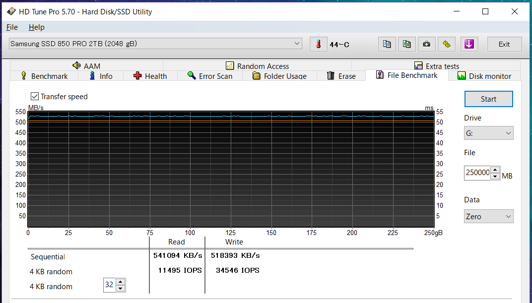Samsung 850 PRO 2TB_HDTP
