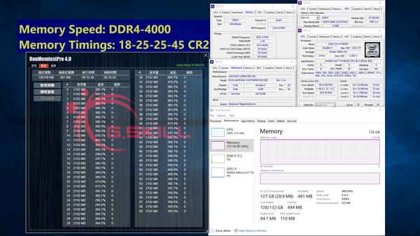 G.Skill DDR4 32GB-Module_128GB_4000MHz