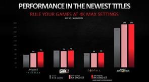 AMD Radeon RX 6900 XT_Perfomance_3840_4K (2)