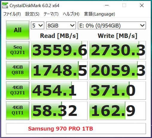 Samsung 970 PRO 1TB_CDM