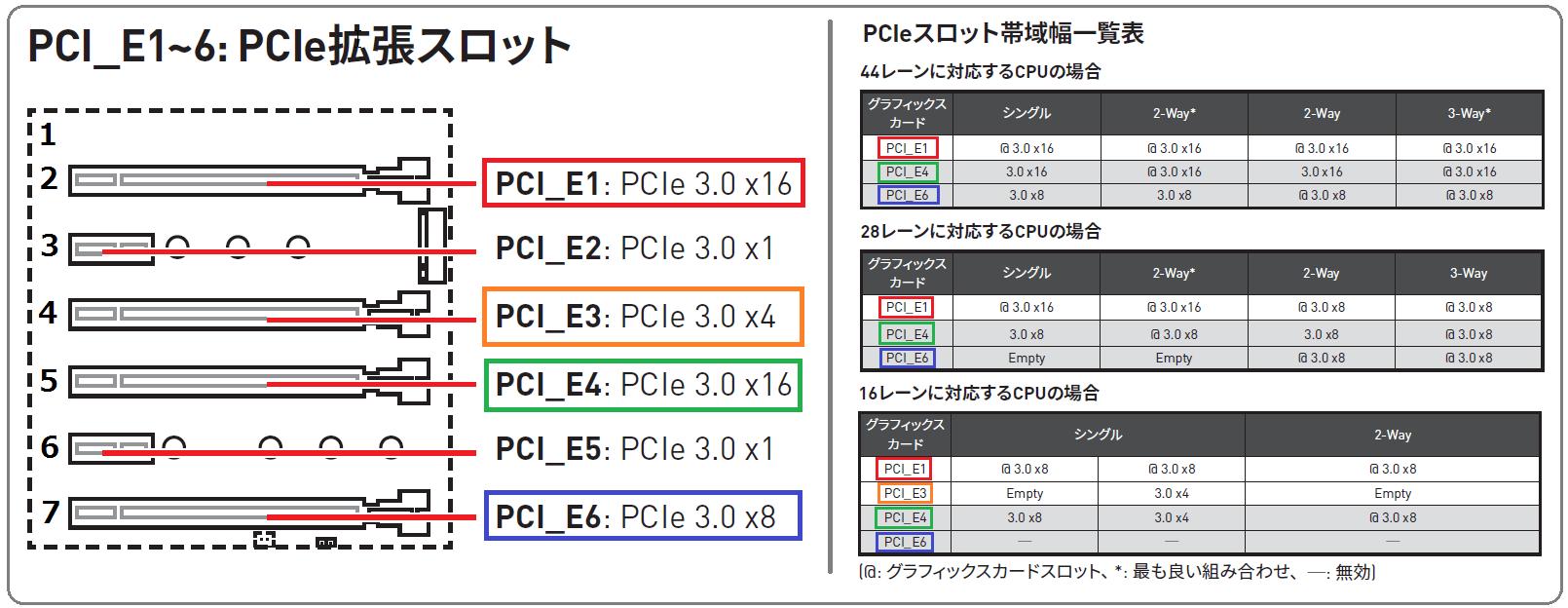 MSI X299 GAMING PRO CARBON AC_p3