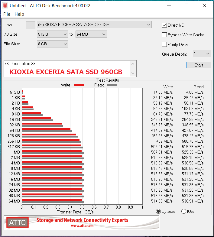 KIOXIA EXCERIA SATA SSD 960GB_ATTO_QD1