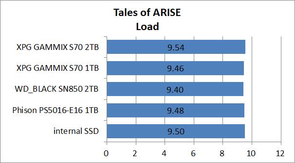 PS5-SSD-EX-Test_12_ToA_2_XPG GAMMIX S70 BLADE