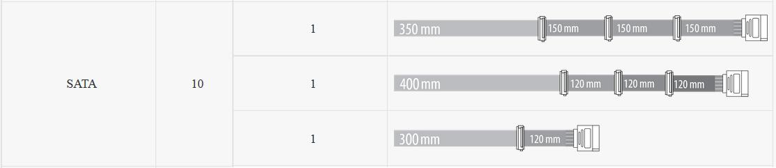 SSR-850TR_cable_SATA