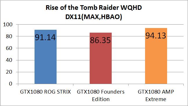 GTX1080STRIX_rotr