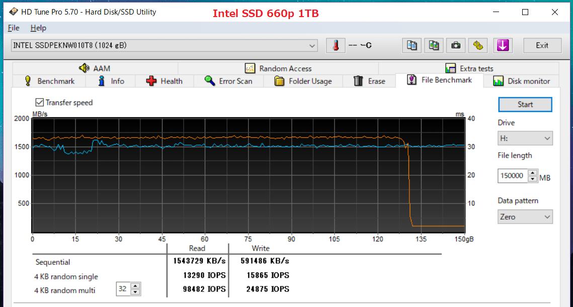 Intel SSD 660p 1TB_HDT