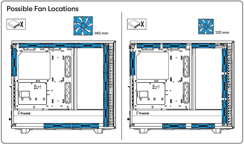 Fractal Design Define 7_Fan_without-5inch