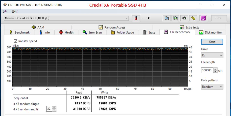 Crucial X6 Portable SSD 4TB_HDT