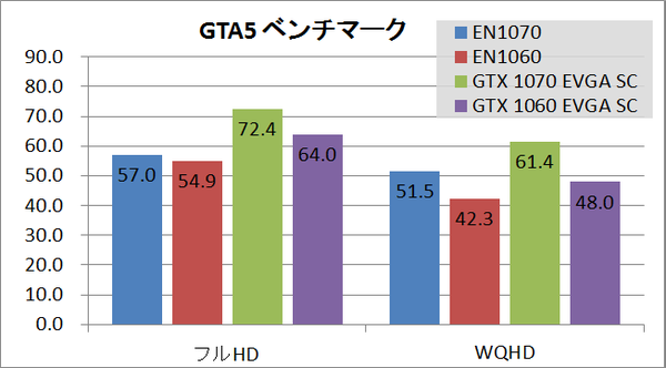 ZBOX10_game__gta5