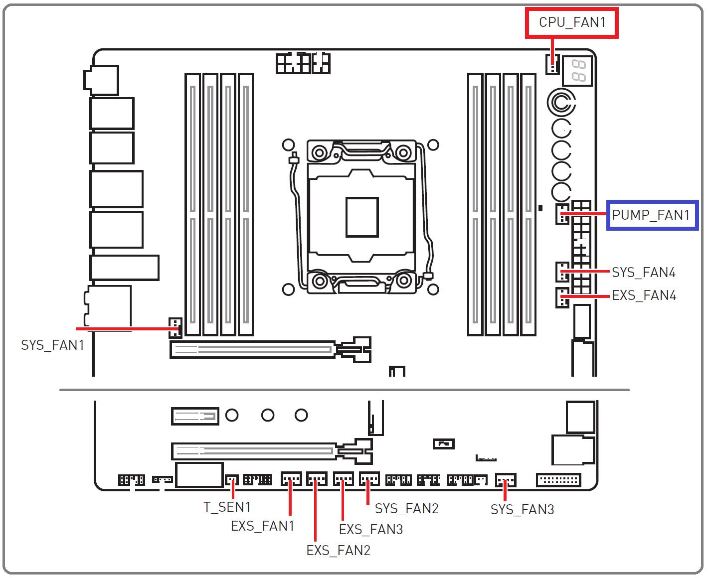 MSI X299 XPOWER GAMING AC_Fan
