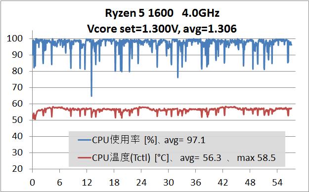Ryzen 5 1600_temp