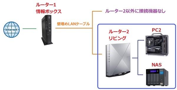 network_4