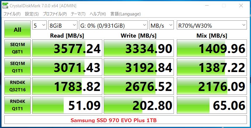 Samsung SSD 970 EVO Plus 1TB_CDM7