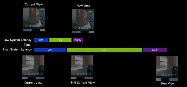 nvidia-reflex-peekers-advantage-visualization