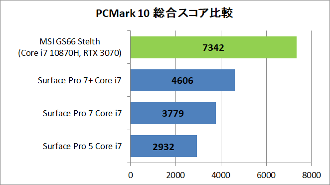 MSI GS66 Stealth GS66-10UG-003JP_PCM10_cp