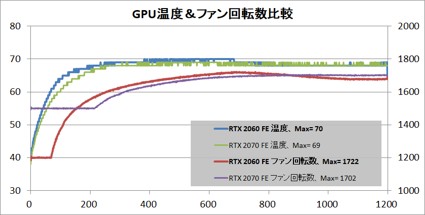 GeForce RTX 2060 Founders Edition_temp
