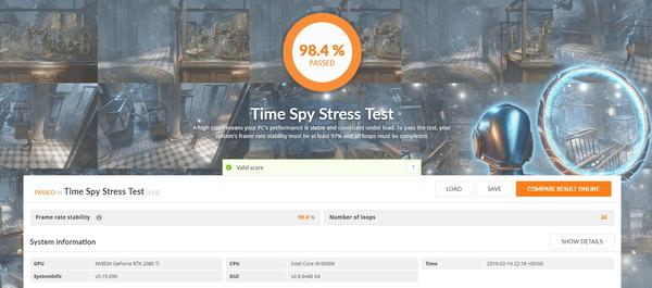 ZOTAC GAMING GeForce RTX 2080 Ti AMP Extreme_TimeSpy Stress Test