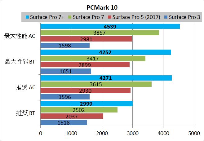 Surface Pro 7+_PCM10_cp