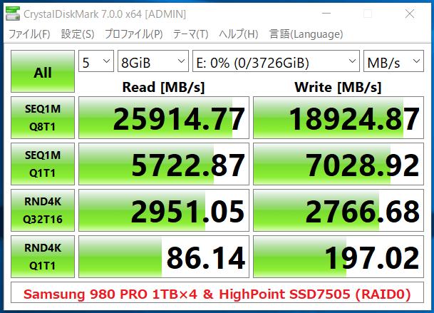 HighPoint SSD7505_Samsung 980 PRO 1TB_x4-RAID0_CDM7