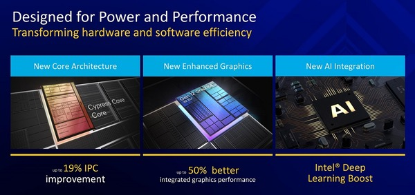 Intel 11th-gen Core-S Rocket Lake_architecture