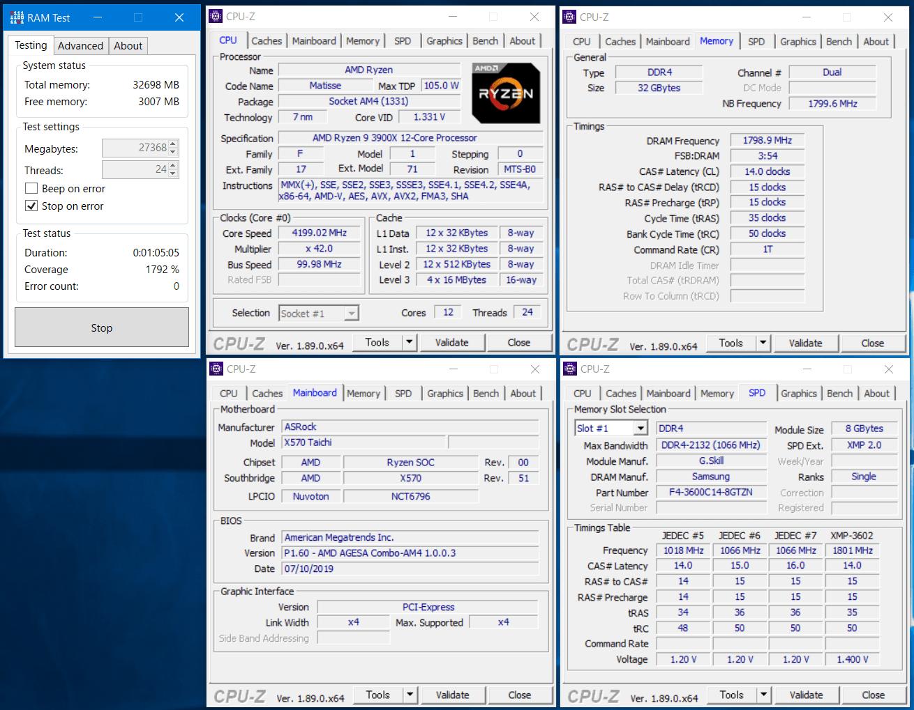F4-3600C14Q-32GTZN_ASRock X570 Taichi_RAM Test