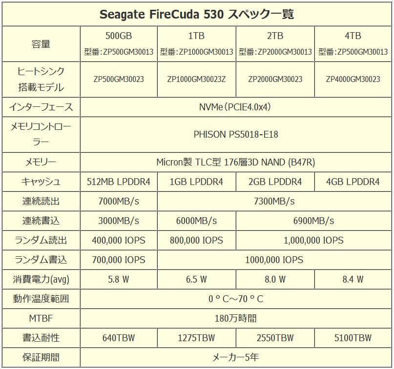 Seagate FireCuda 530_spec
