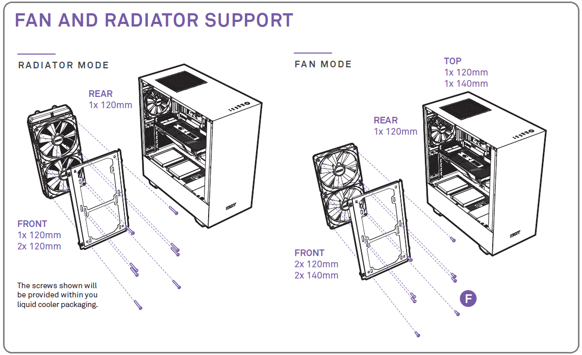 NZXT H500i_Fan and Radiator Support
