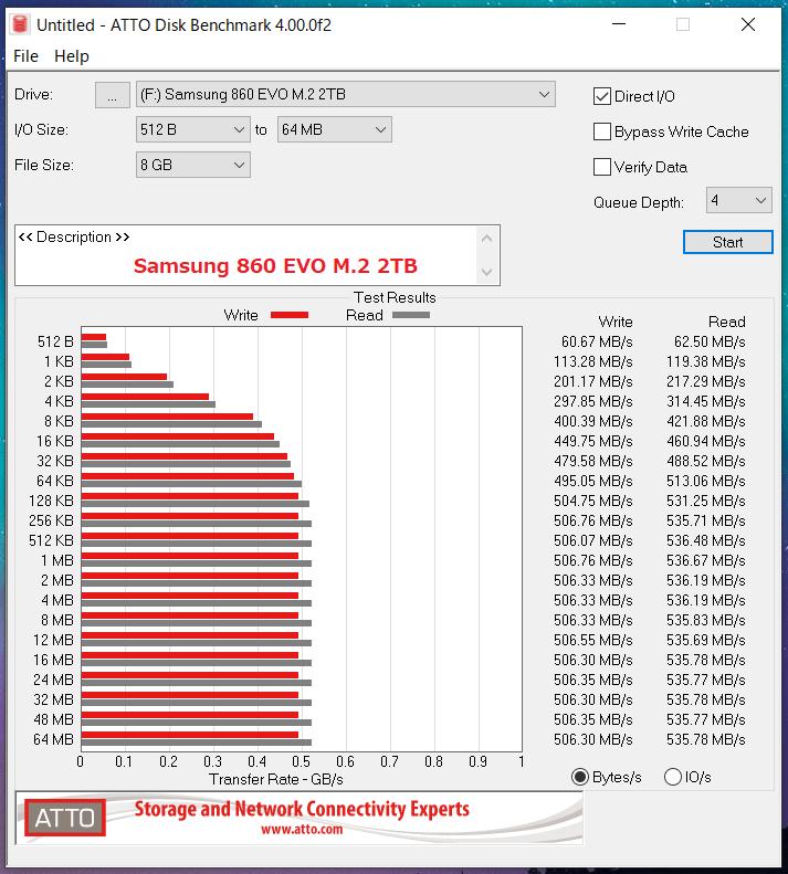 Samsung 860 EVO M.2 2TB_ATTO_QD4