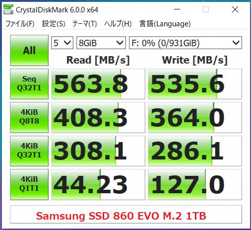 Samsung 860 EVO M.2 1TB_CDM