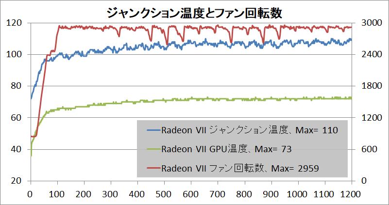 Radeon VII_temp2