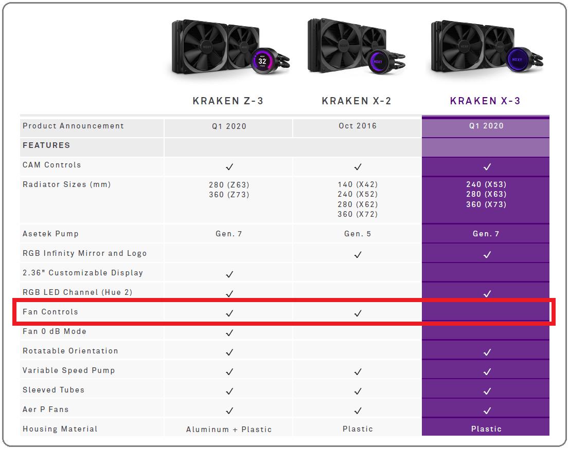 NZXT KRAKEN X3 Series_spec