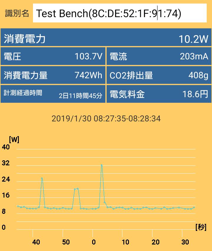 ASRock DeskMini A300_Ryzen 5 2400G_Power_idle