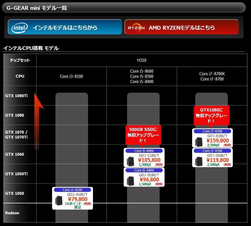 G-GEAR mini