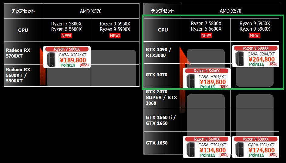 TSUKUMO_Ryzen 5000 BTO PC_linup
