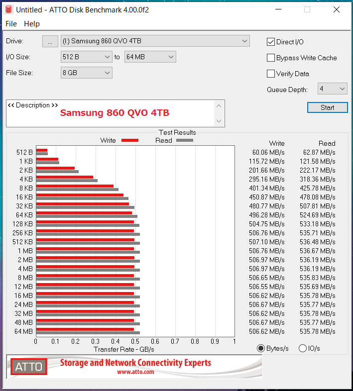 Samsung 860 QVO 4TB_ATTO_QD4